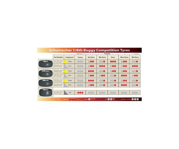 U6723 MINI PIN 1/8as gumi - sárga - 1 pár