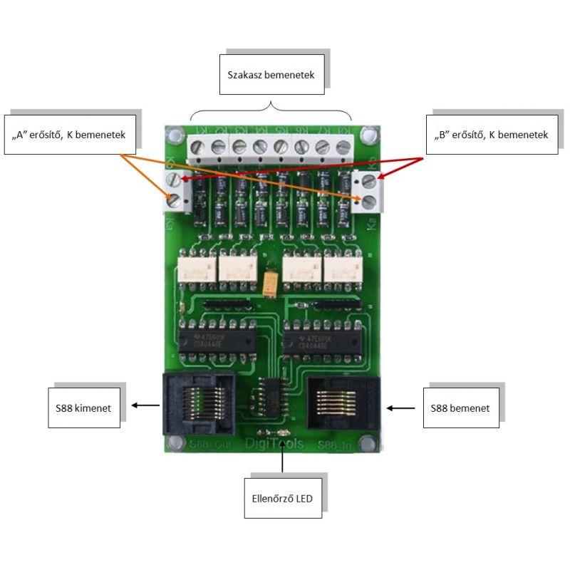 Digitools S-88-OS8 DigiSens-8 foglaltságérzékelő